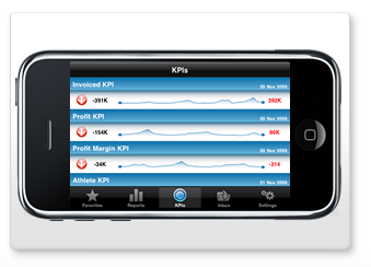 iPhone Business Intelligence Application