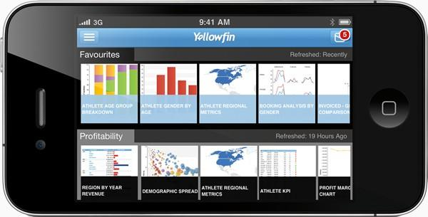 """Yellowfin releases iPhone app, """"solves"""" smartphone approach"""