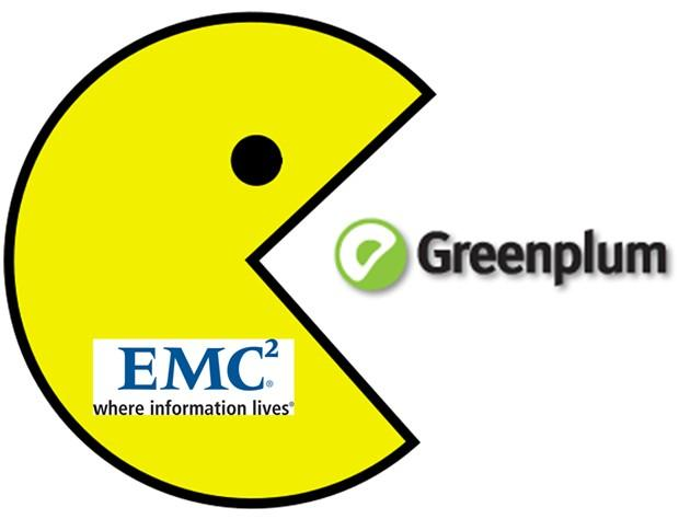 Why does Yellowfin (and why you should) care about Greenplum for ...