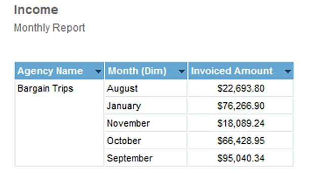 Yellowfin Quick How To – Calendar Months Order | Yellowfin BI