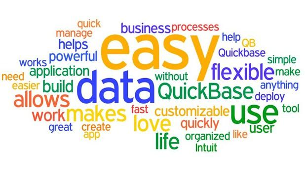 Top Business Intelligence Dashboard Design Best Practices Part Two Yellowfin Bi