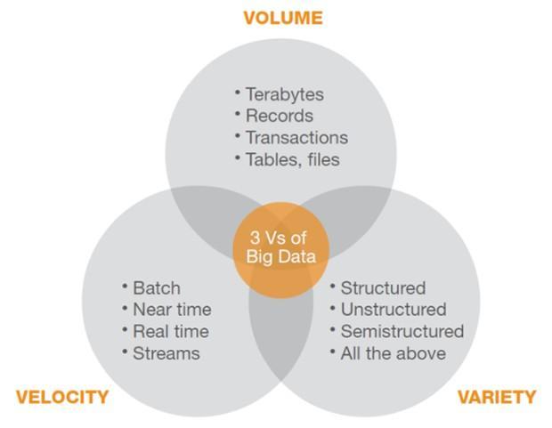 characteristics of sme s marketing