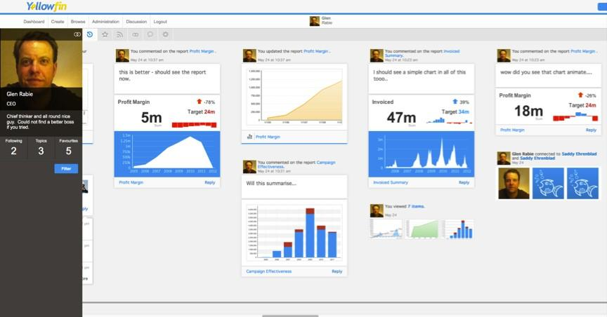 Business Intelligence Amp Analytics Vendor Yellowfin