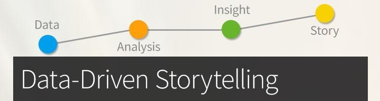 an analysis of the power of storytelling Why storytelling is the key to your research findings  tweet why storytelling is the key to  leverage the power of storytelling storytelling has the power to.