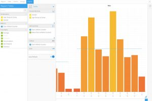Yellowfin to reveal advanced data visualization capabilities during Yellowfin 7.3 launch