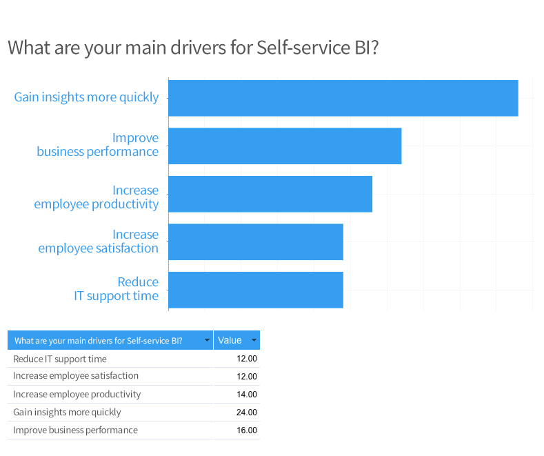 employees satisfaction at bi lo Send customer satisfaction surveys and get the regularly checking in with employees to see what makes them tick—and creating performance benchmarks—can.