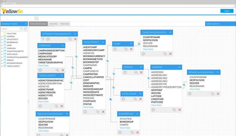 Data Preparation & Analysis Platform | Yellowfin BI
