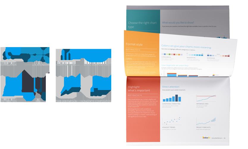 Data Visuliazation Guide Header