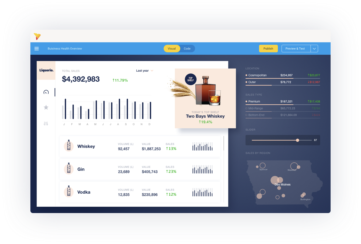 Yellowfin Dashboard