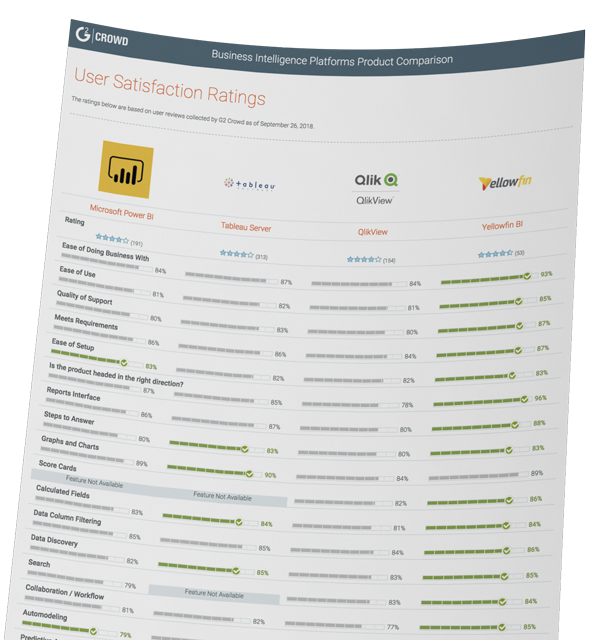 Business Intelligence Product Comparison Report