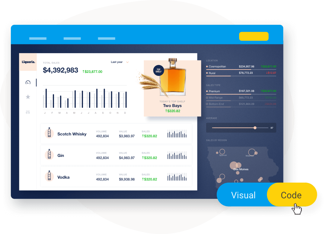 Yellowfin dashboard illustration