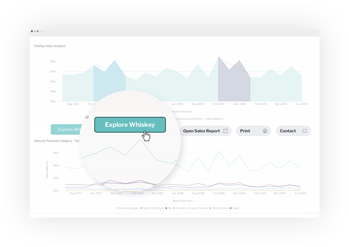 Go from insight to action - Yellowfin dashboards
