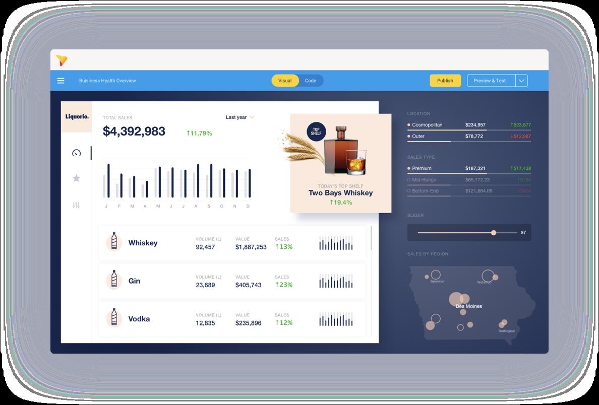 Beautiful flexible dashboard design Yellowfin analytics