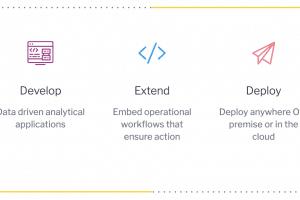 Analytical App Development