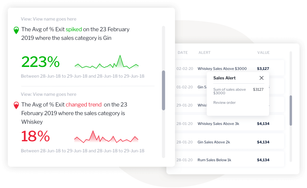 Automate business monitoring