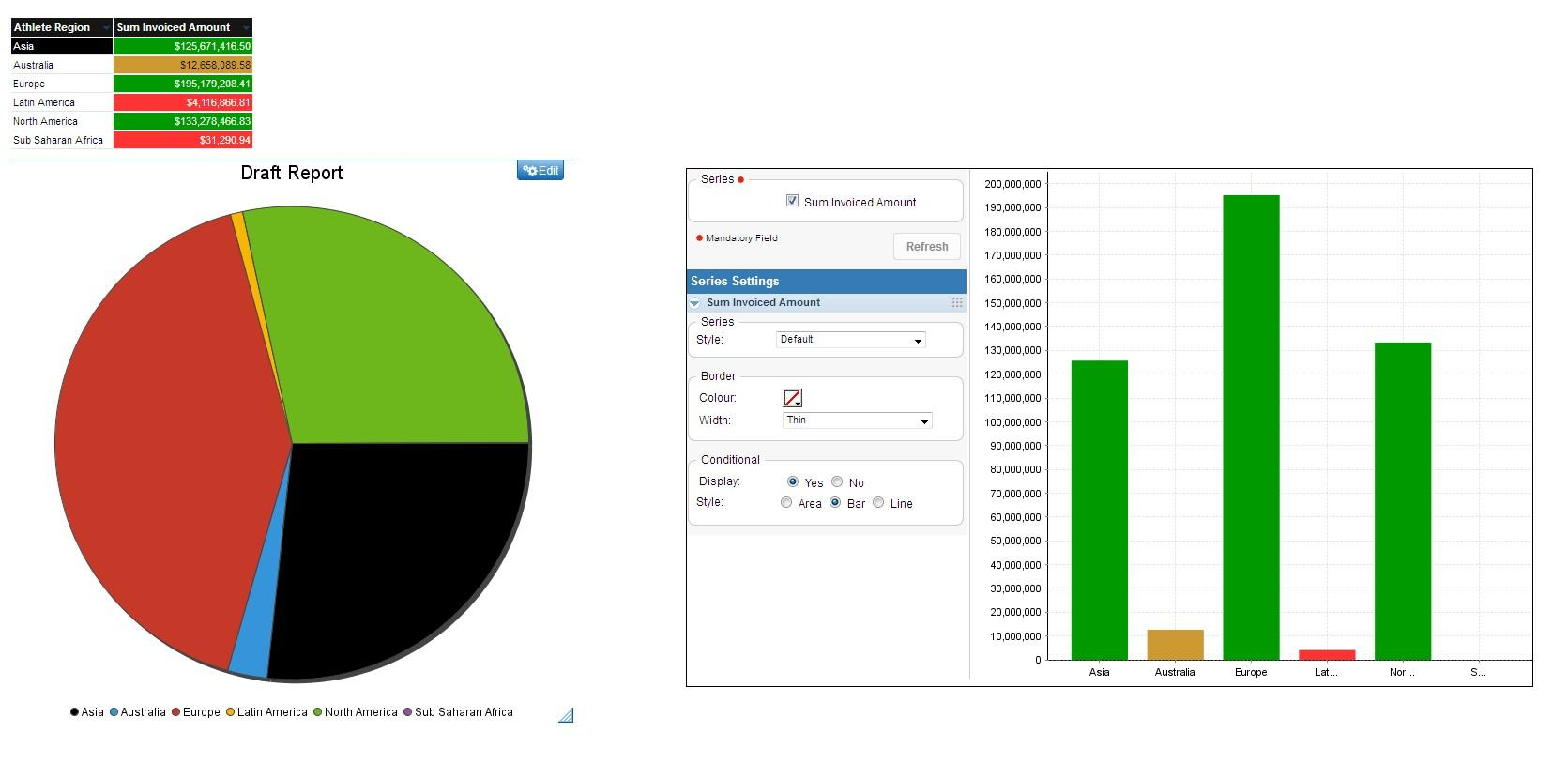 Change color in bar chart when click clicking on a piece of the an enhancement request has been created to support metric conditional formatting on pie charts task id 107402 though no eta has been given as yet nvjuhfo Images