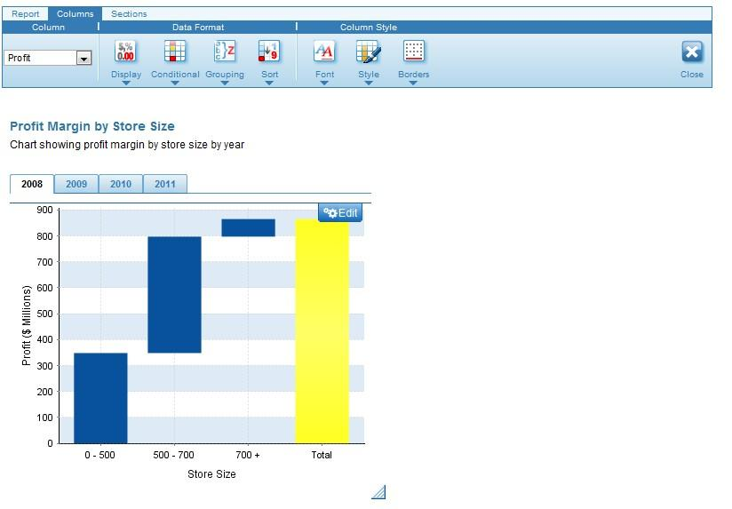 Customize Waterfall Chart  Yellowfin Business Intelligence